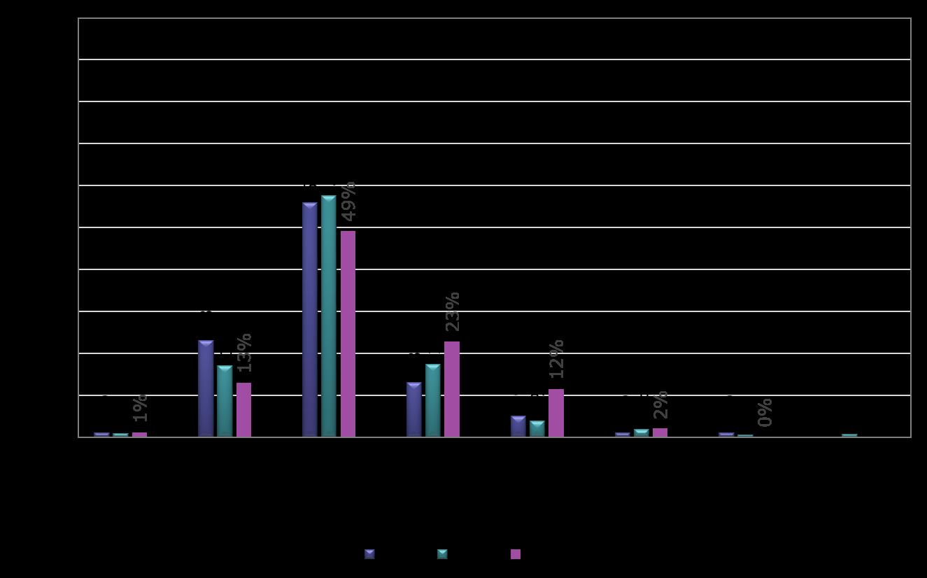 Skíggjanýtsla í frítíðini 2017-19